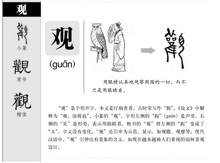 观的部首|观的拼音|观的组词|观的意思 - 查字典